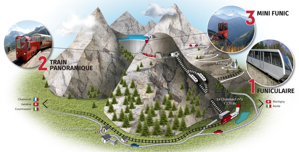 Vallorcine Mont Blanc Chalet L Anatase